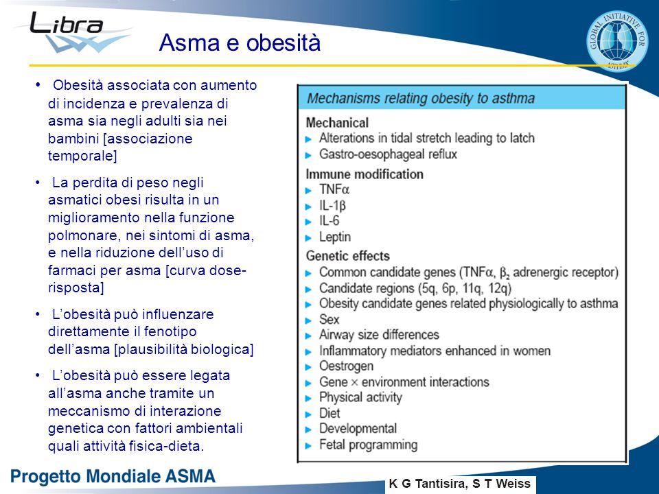 Asma e obesità Obesità associata con aumento di incidenza e prevalenza di asma sia negli adulti sia nei bambini [associazione temporale]
